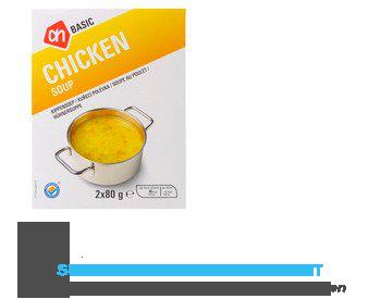 AH BASIC Chicken soup aanbieding