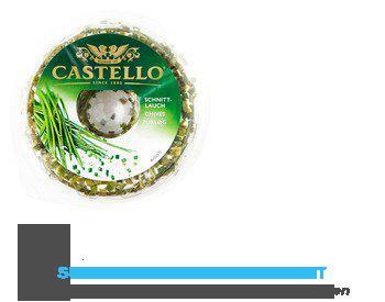 Arla Castello bieslook