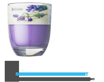 Bolsius Sfeerlicht lavendel aanbieding