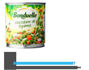 Bonduelle Macedoine de legumes aanbieding