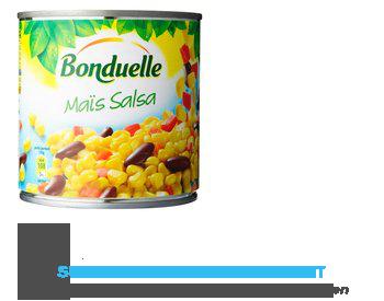 Bonduelle Maïs fantasia kidney bonen-paprika aanbieding