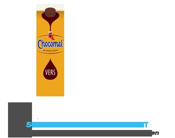 Chocomel Vers