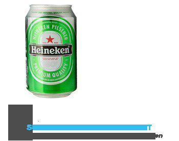 Heineken Pilsener aanbieding